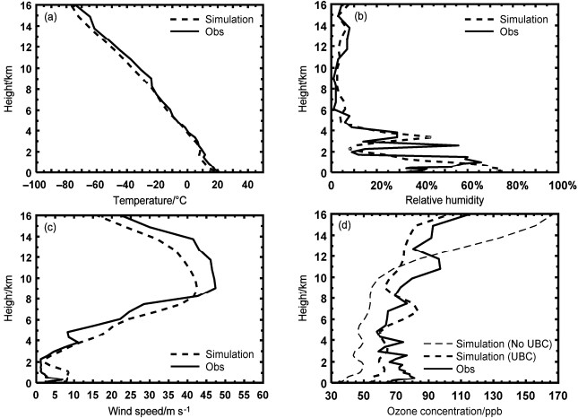 涡度平流_华南地区春季平流层入侵对对流层低层臭氧影响的模拟研究